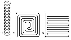 Uloženie plošného kolektoru