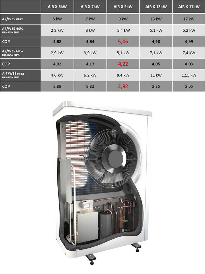 IVT AIR X tepelné čerpadlo