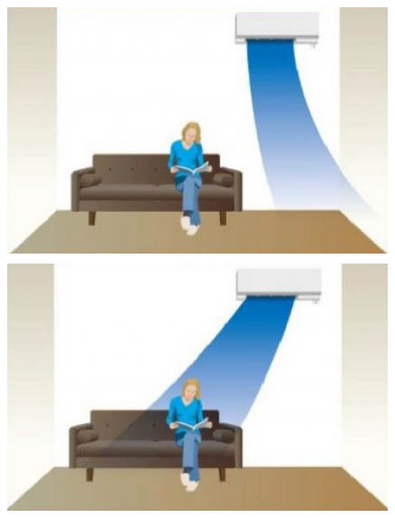 inteligentná klimatizácia